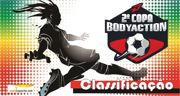 Banner Classificação da II Copa Bodyaction